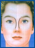 رابطه بینی و چشم ها